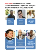 $350 million (675 BILLION SHILLINGS) stolen from Tanzanians in Vodacom scandal